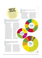 Drink6, Women's Health, Belén Monedero, Agost 2016 - Agència de comunicació Barcelona